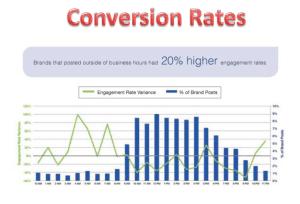 conversion_rates